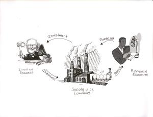 innovationecon