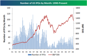 ipo1990_2